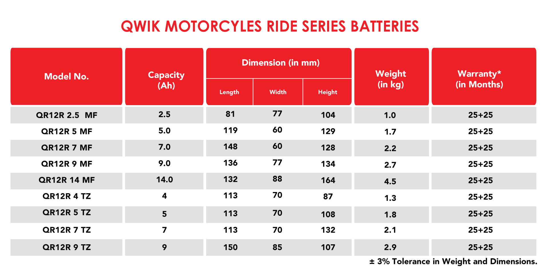 motorcycle batteries in india specifications