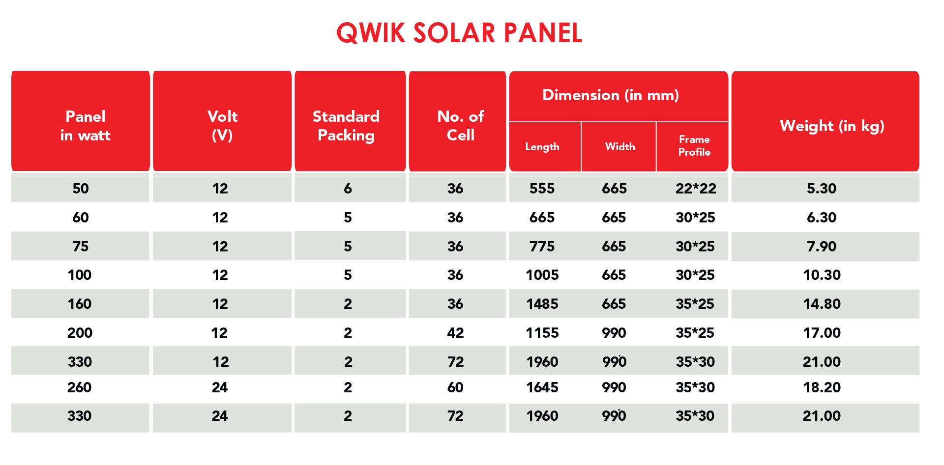 solar panel suppliers in india